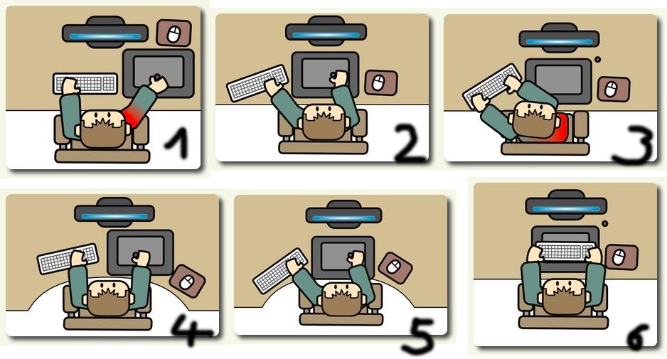 4 và 5 là hai cách sắp xếp bàn làm việc với bàn phím, chuột và graphic tablet đúng nhất.