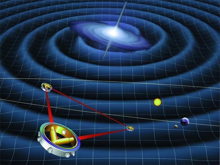 """2034. Hệ thống ăng-ten giao thoa không gian dùng laser (LISA) chính thức đi vào vận hành sau nhiều thập kỷ nghiên cứu, giúp loài người tiến thêm một bước nữa gần hơn với việc """"nghe"""" được sóng hấp dẫn như Einstein đã dự đoán vào đầu thế kỷ 20. LISA không những được mong chờ sẽ """"nghe"""" được sóng, mà còn mang lại thông tin về nguồn phát ra nó-là những vật nặng như lỗ đen hay các sao đã chết, cất lên giai điệu vũ trụ khi chuyển động gia tốc trong không-thời gian. Nhiệm vụ này cũng có thể dò tìm sóng hấp dẫn do các vật nặng trong Dải Ngân hà cũng như từ các thiên hà ở xa,  cho phép các nhà khoa học thâm nhập vào một ngôn ngữ hoàn toàn mới của vũ trụ."""