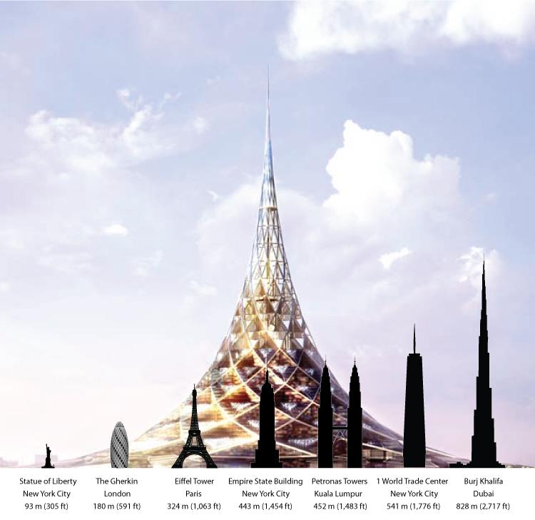 2210. Sau làn sóng tị nạn ở giữa và cuối thế kỷ 21, hiện nay các thành phố đông dân trên mặt đất chủ yếu tập trung ở Bắc Âu, Canada, Nga và Tây Nam Cực. Để thích nghi với khí hậu khắc nghiệt và có thể chứa một lượng dân số lớn trong một diện tích chật hẹp như vậy, các mô hình thành phố kiểu mới là một xu thế không thể tránh khỏi, với nhân tố chính là những tòa tháp khổng lồ, đáp ứng được mọi nhu cầu từ cơ bản đến nâng cao nhất của con người. Với chiều cao có thể đến 2km và rộng vài km vuông, mỗi tòa tháp có thể chứa nhiều triệu người. Nhờ công nghệ nano cũng như sự tân tiến trong vận tải và xây dựng cộng thêm sự hoạt động ngày đêm không ngừng nghỉ của trí thông minh nhân tạo và người máy, những tòa tháp này có thể chịu đựng mọi thảm họa tự nhiên và đồng thời lại ít gây hại đến thiên nhiên hết mức có thể.