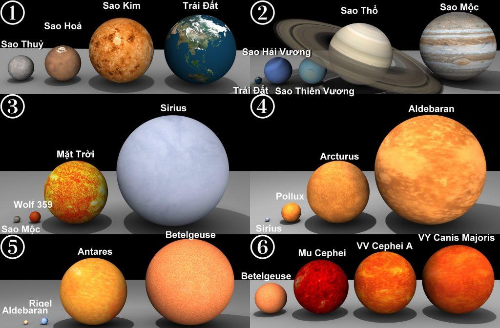 Bảng so sánh kích cỡ của Trái Đất và Mặt trời với một số sao nổi tiếng nhất trong vũ trụ. Một ví dụ để thấy chúng ta quá nhỏ bé trên thế giới này...