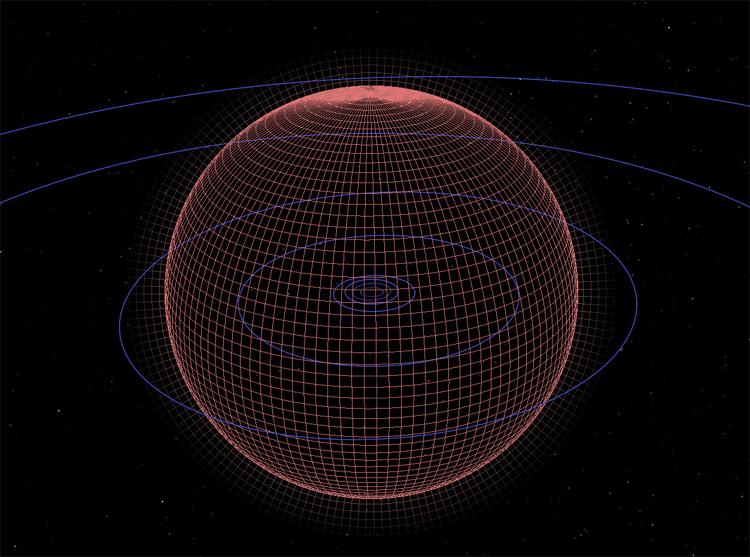 Năm 3100, loài người lúc này đã tiến lên cấp II trong thang đo văn minh của Kardashev. Dưới sự chỉ đạo của các siêu siêu siêu máy tính, các tàu vũ trụ tự sinh nhờ công nghệ nano và vật liệu từ các thiên thạch, hành tinh, vành đai Kuiper và đám mây Oort, một công trình to nhất trong lịch sử loài người được tiến hành xây dựng. Đó là vòm Dyson, một hệ thống bọc quanh một ngôi sao và hấp thu hầu hết năng lượng tỏa ra của ngôi sao đó. Vòm Dyson có kích cỡ to ngang với các lỗ đen Gargantua, với đường kính kéo dài từ Mặt trời cho đến sao Mộc, nhằm hút hết năng lượng do Mặt trời tỏa ra vũ trụ (ước tính khoảng 386 yottajoules/giây, 1 yottajoule = 10 mũ 24 joules, để cho dễ hiểu hãy hình dung theo số liệu năm 2010, một năm cả nhân loại sản xuất ra được 510 exajoule, 1 exajoule bằng 10 mũ 18 Joules).