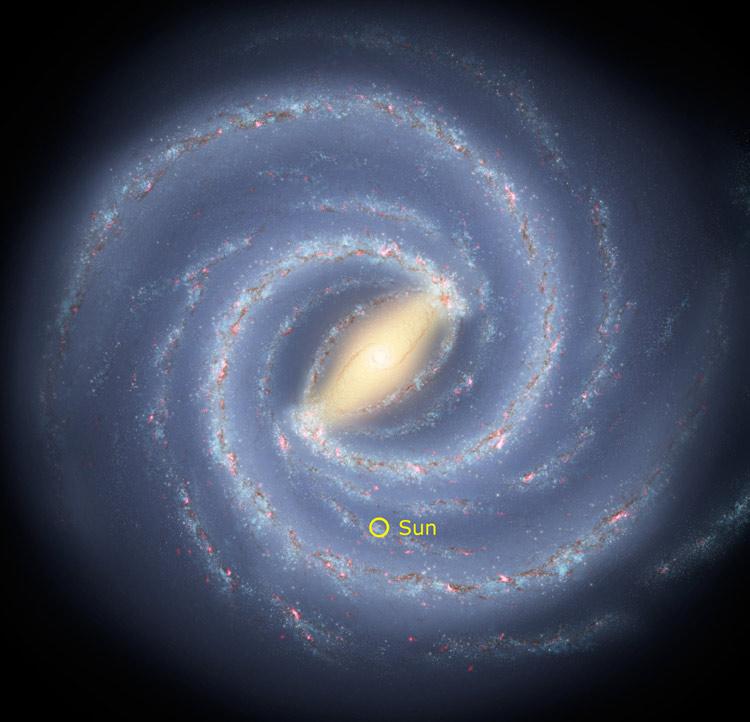 Năm 30,000. Trái Đất của chúng ta nằm cách tâm của Dải Ngân Hà 27,000 năm ánh sáng. Sau nhiều thiên nhiên kỷ ròng rã, những lứa tàu vũ trụ có tốc độ ánh sáng đầu tiên đã đi đến được tâm Dải Ngân Hà. Tại đây tồn tại siêu hố đen Sagittarius A* và hơn 10,000 hố đen khác. Cứ 1 triệu năm, một hố đen tại tâm Ngân hà sẽ dần bị nuốt vào siêu hố đen này. Với tốc độ này, khoảng 10.000 hố đen sẽ bị nuốt hết sau vài tỷ năm, làm khối lượng siêu hố đen tăng thêm khoảng 3%. Hiện nay, khối lượng Sgr A* gấp 3,7 triệu lần khối lượng mặt trời.