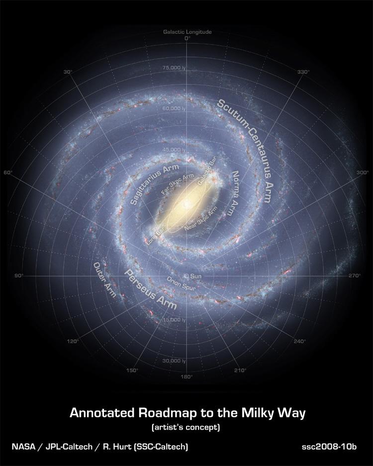 225 triệu năm sau Công Nguyên. Mặt trời lại hoàn tất một năm vũ trụ, và là lần thứ 21 từ khi Mặt trời được sinh ra. Một năm vũ trụ (hay còn được gọi là một năm thiên hà - galactic year được định nghĩa là khoảng thời gian Hệ mặt trời quay một vòng xung quanh trung tâm Dải Ngân Hà). Độ dài của một năm vũ trụ vào khoảng 225 đến 250 triệu năm Trái Đất. Hệ Mặt Trời hiện tại quay xung quanh tâm Dải Ngân Hà với tốc độ 230km/giây (1/1300 tốc độ ánh sáng).