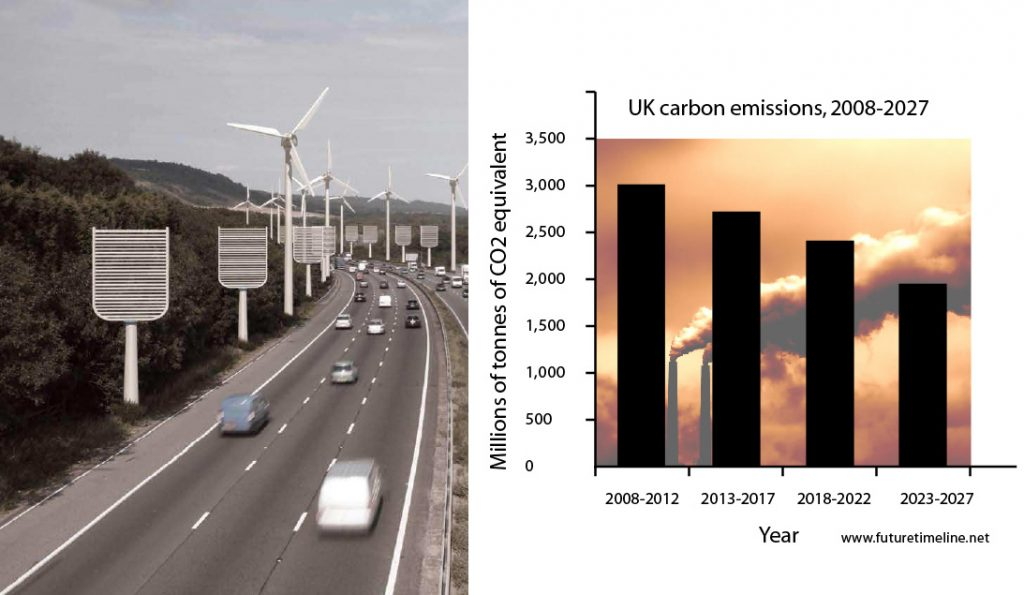 2027. Sự ra đời của các cây nhân tạo với khả năng hấp thụ khí CO2 gấp hàng nghìn lần cây tự nhiên.