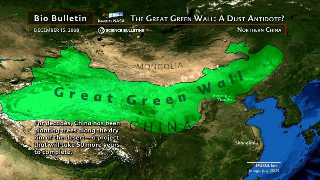 2074. Dự án Vạn Lý Trường Thành Xanh của Trung Quốc, bắt đầu từ năm 2001 và kéo dài suốt 73 năm đã hoàn thành. Dài 4500km, bức tường xanh bao gồm hệ thống rừng có các loại cây chịu được cát này dùng để chống lại quá trình sa mạc hóa của sa mạc Gobi, vốn đang lấn xuống phía Nam với tốc độ 3km/năm.
