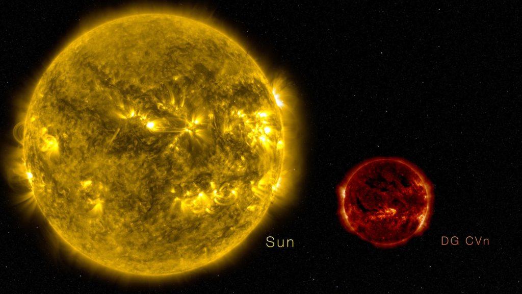 Năm 20,000 tỷ. Các ngôi sao lùn đỏ - những ngôi sao sống lâu nhất trong thiên hà của chúng ta cũng đang chết dần. Dải Ngân Hà trở thành một vùng tối, trống rỗng với chủ yếu là các lỗ đen.
