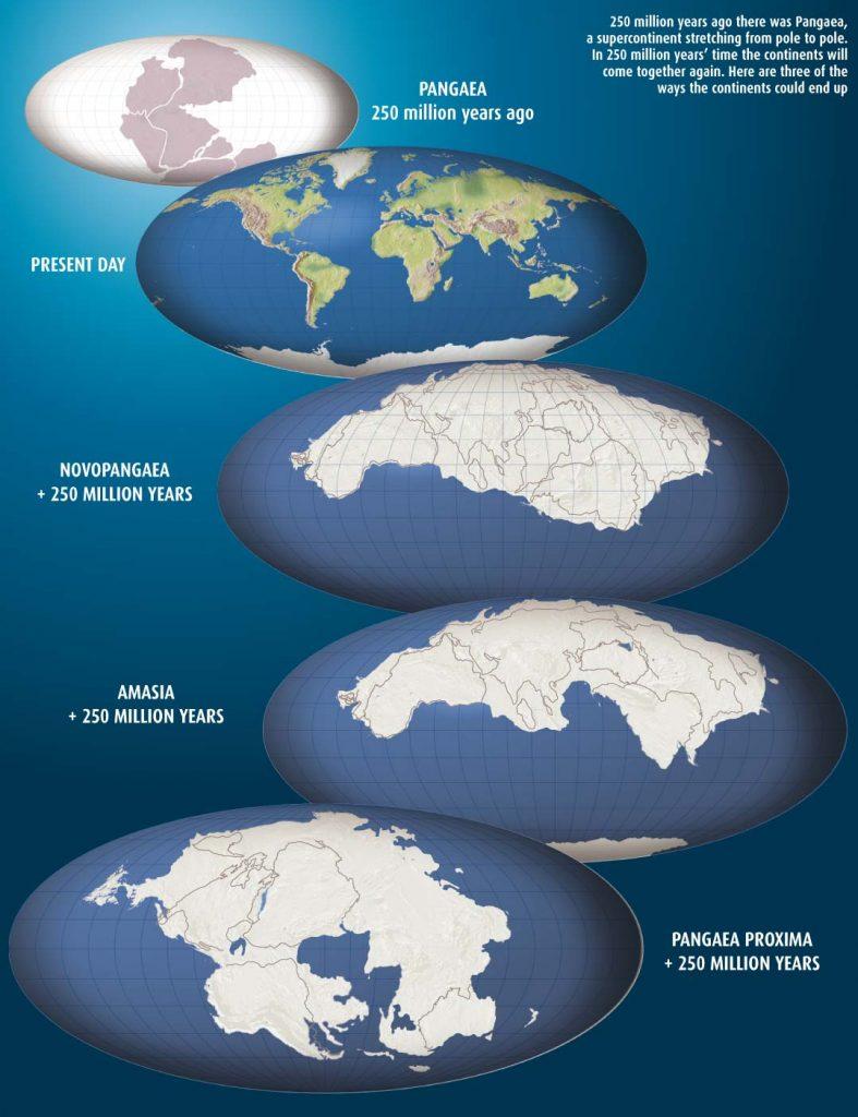 250 triệu năm sau công nguyên. Một siêu lục địa được thành lập trên Trái Đất. Hơn 250 triệu năm trước Công Nguyên, trên Trái Đất chỉ có một lục địa duy nhất tên là Pangaea. Sau 250 triệu năm (tức là 2015) thì siêu lục địa Pangaea này tách ra thành các lục địa con, và 250 triệu năm sau, các lục địa con này lại dính liền với nhau tạo thành một siêu lục địa mới tên là Pangeae Ultima. Lúc này Mặt trời cực kỳ nóng và sáng đến mức, trên Trái Đất chủ yếu là sa mạc.