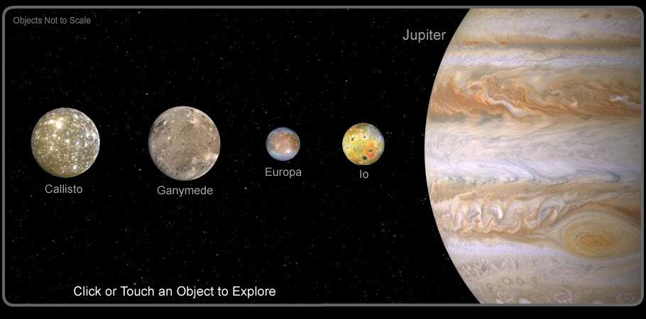 2030. Tàu Jupiter Icy Moon Explorer (JUICE) tiếp cận hệ sinh thái sao Thổ.