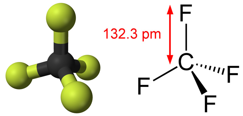 Năm 55,000. Hàm lượng khí CF4 do con người tạo ra đã hoàn toàn bị hấp thụ hết. CF4 với tên khoa học là Tetrafluoromethane là một trong những loại khí dùng nhiều trong công nghiệp, gây ra hiệu ứng nhà kính sống dai nhất, hơn nhiều so với CO2, CO, SO2, N2O, CH4...