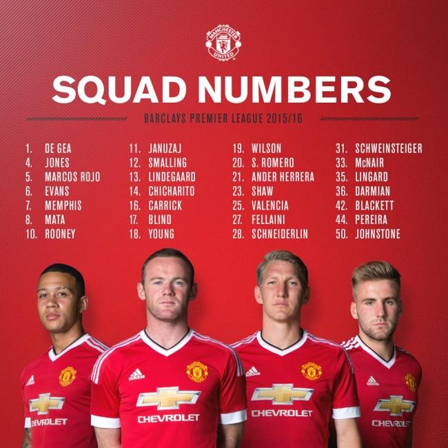 Đội hình Manchester United đã có nhiều sự thay đổi