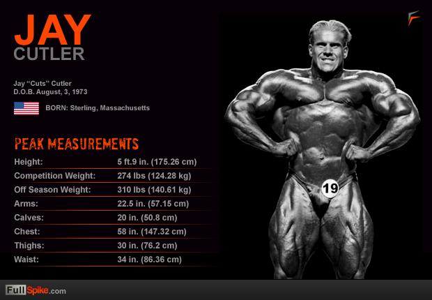Các chỉ số cơ thể của Jay Cutler