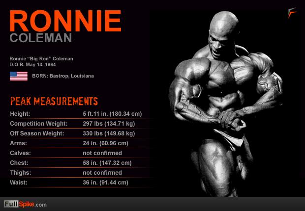 Các chỉ số cơ thể của Ronnie Coleman